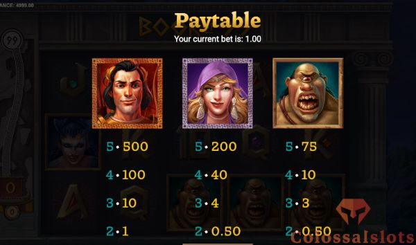 book of 99 paytable