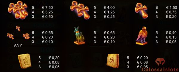 Ascension: Rise to Riches™ paytable