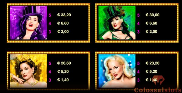 burlesque by dita paytable