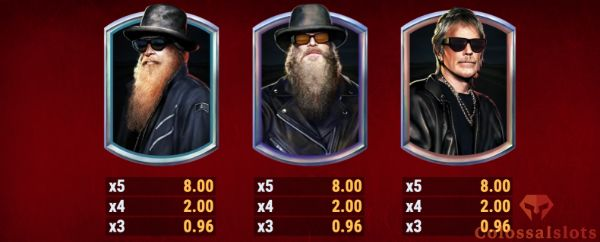 zz top paytable