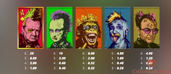 Punk Rocker paytable